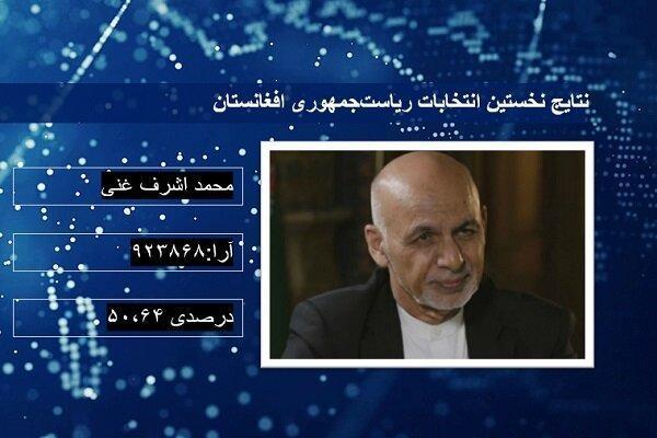 واکاوی نتایج انتخابات افغانستان؛ چالش ها و سناریو های آینده